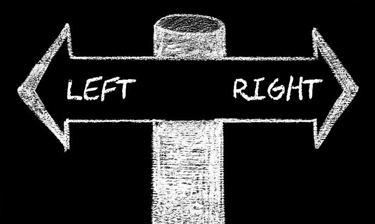 significato destra e sinistra