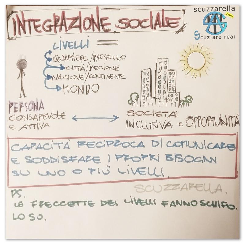 fare inclusione sociale